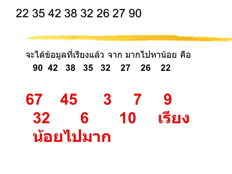 22 35 42 38 32 26 27 90 จะได้ข้อมูลที่เรียงแล้ว จาก มากไปหาน้อย คือ. 90 42 38 35 32 27 26 22.
