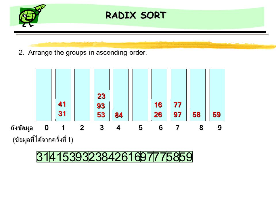 RADIX SORT 2. Arrange the groups in ascending order. 23. 41. 93. 16. 77. 31. 53. 84. 26. 97.