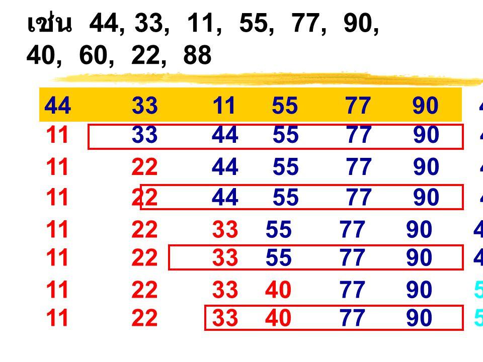 เช่น 44, 33, 11, 55, 77, 90, 40, 60, 22, 88 44 33 11 55 77 90 40 60 22 88.