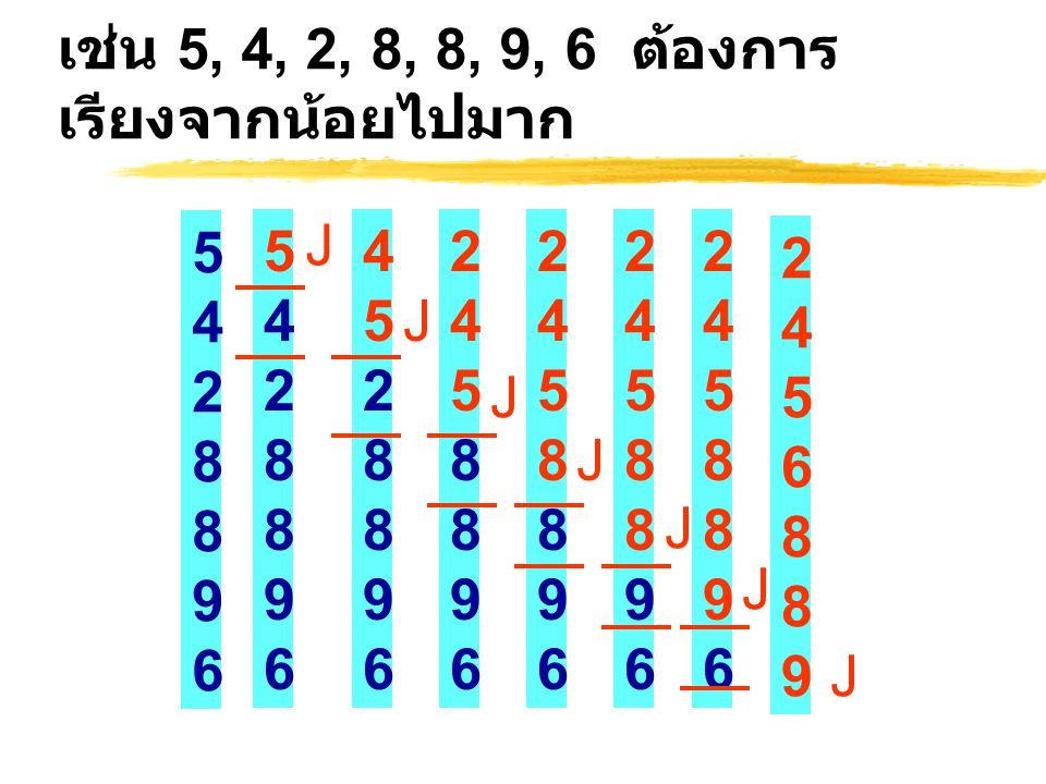 เช่น 5, 4, 2, 8, 8, 9, 6 ต้องการเรียงจากน้อยไปมาก
