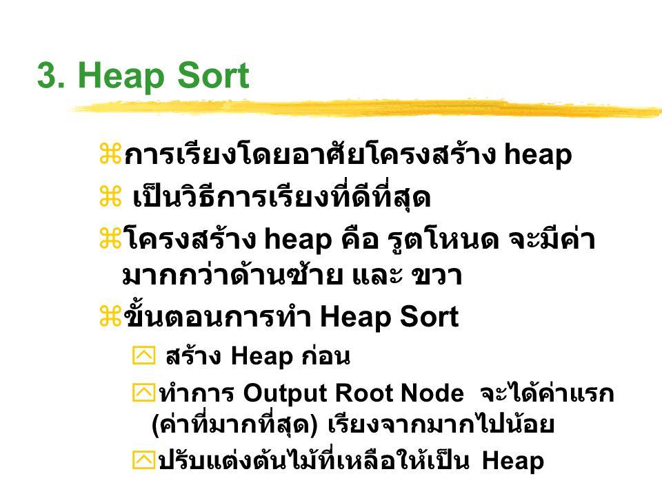 3. Heap Sort การเรียงโดยอาศัยโครงสร้าง heap