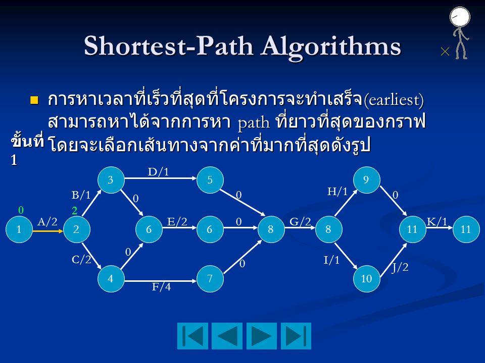 Shortest-Path Algorithms