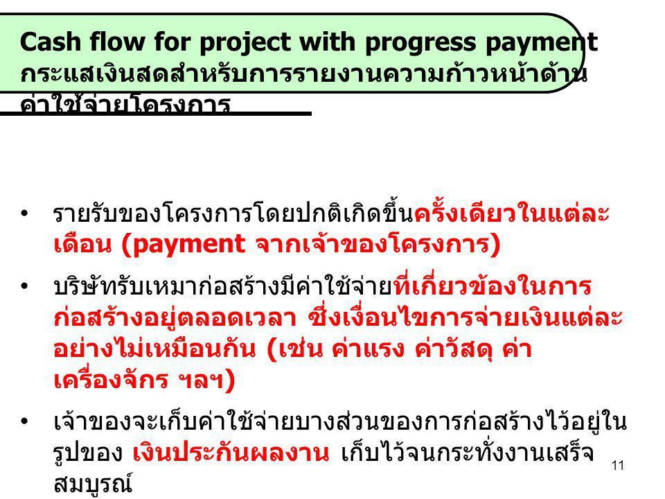 Cash flow for project with progress payment กระแสเงินสดสำหรับการรายงานความก้าวหน้าด้านค่าใช้จ่ายโครงการ