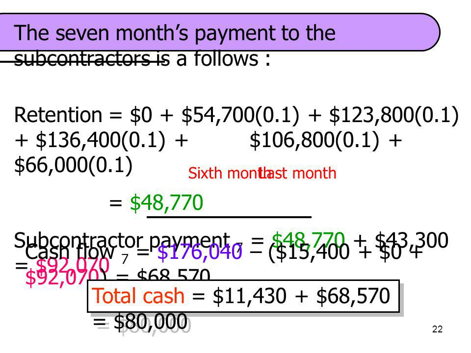 The seven month's payment to the subcontractors is a follows :