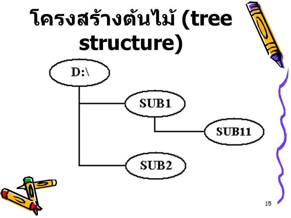 โครงสร้างต้นไม้ (tree structure)