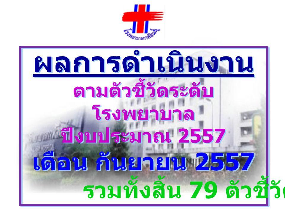 ผลการดำเนินงาน ตามตัวชี้วัดระดับโรงพยาบาล ปีงบประมาณ 2557 เดือน กันยายน 2557