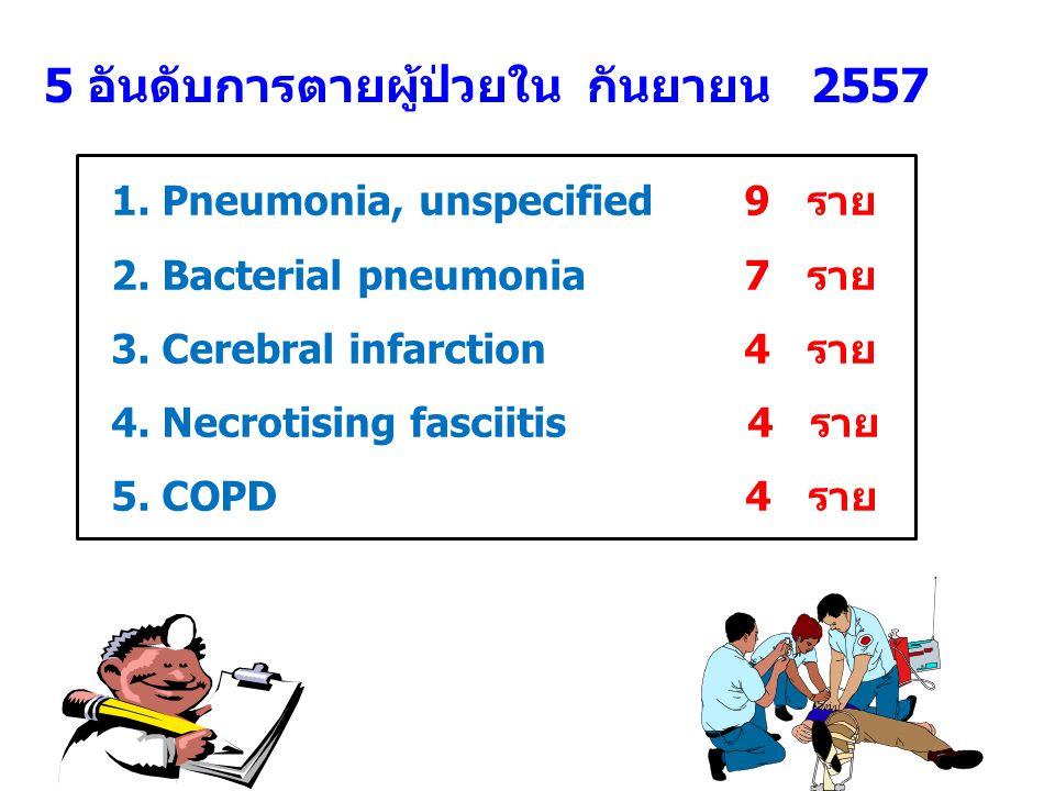 5 อันดับการตายผู้ป่วยใน กันยายน 2557