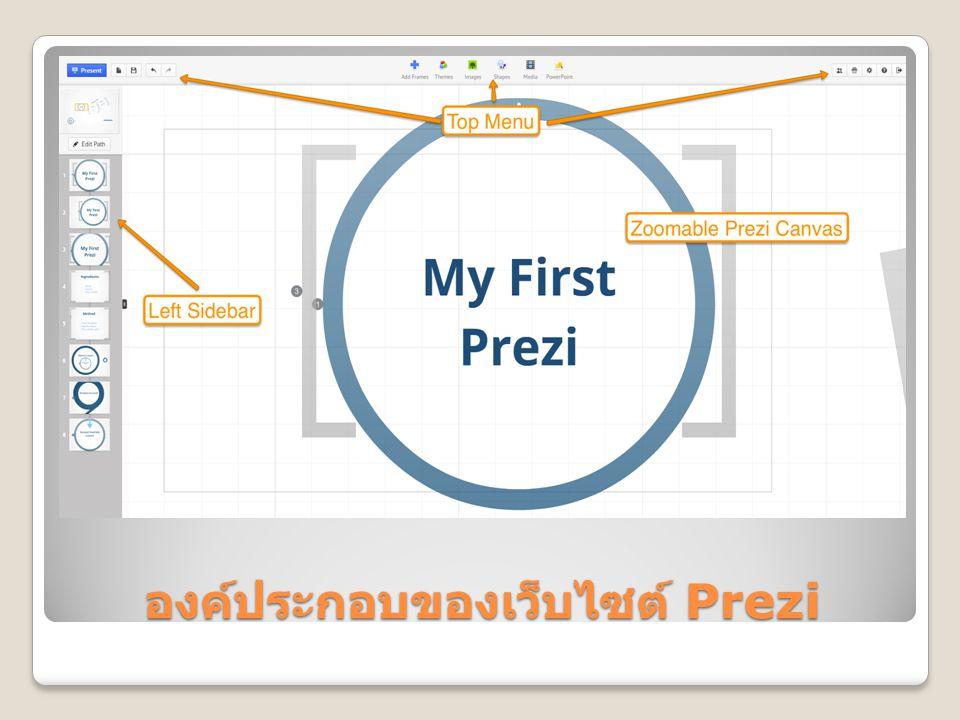 องค์ประกอบของเว็บไซต์ Prezi
