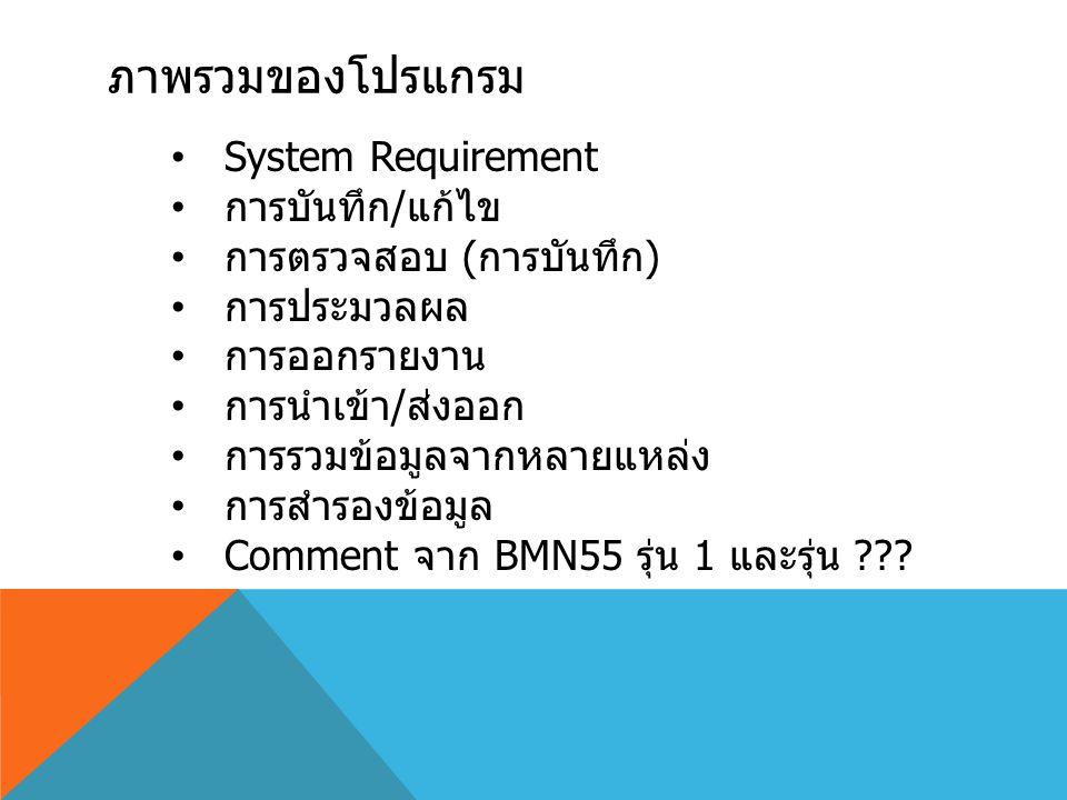 ภาพรวมของโปรแกรม System Requirement การบันทึก/แก้ไข