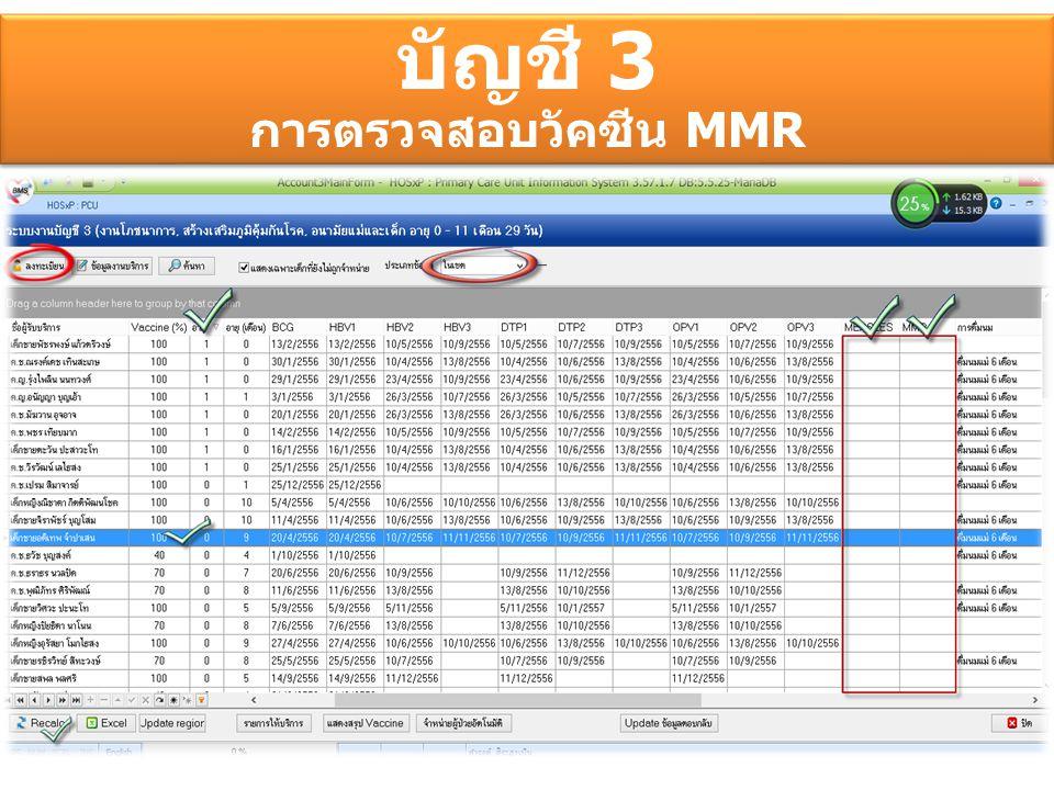 บัญชี 3 การตรวจสอบวัคซีน MMR
