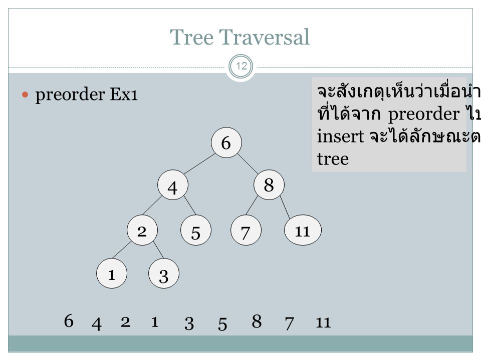 Tree Traversal จะสังเกตุเห็นว่าเมื่อนำข้อมูล ที่ได้จาก preorder ไป