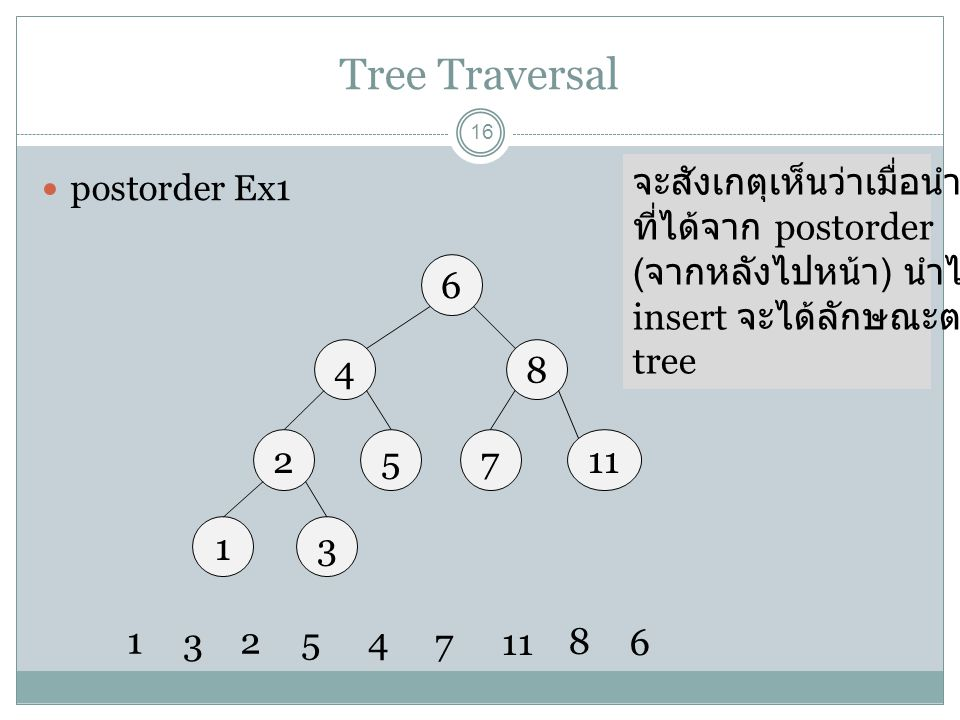Tree Traversal จะสังเกตุเห็นว่าเมื่อนำข้อมูล ที่ได้จาก postorder