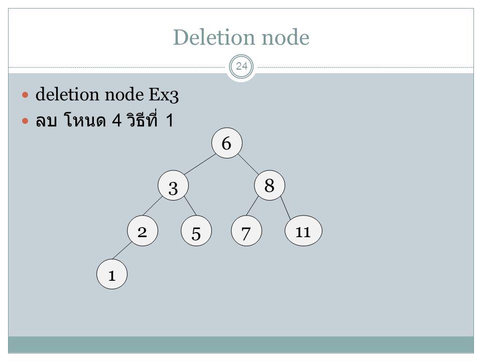 Deletion node deletion node Ex3 ลบ โหนด 4 วิธีที่ 1 6 3 8 2 5 7 11 1