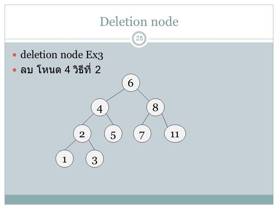 Deletion node deletion node Ex3 ลบ โหนด 4 วิธีที่ 2 6 4 8 2 7 11 5 1 3