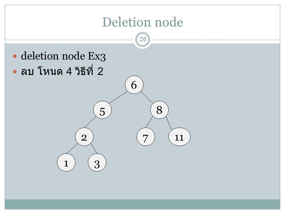 Deletion node deletion node Ex3 ลบ โหนด 4 วิธีที่ 2 6 5 8 2 7 11 1 3
