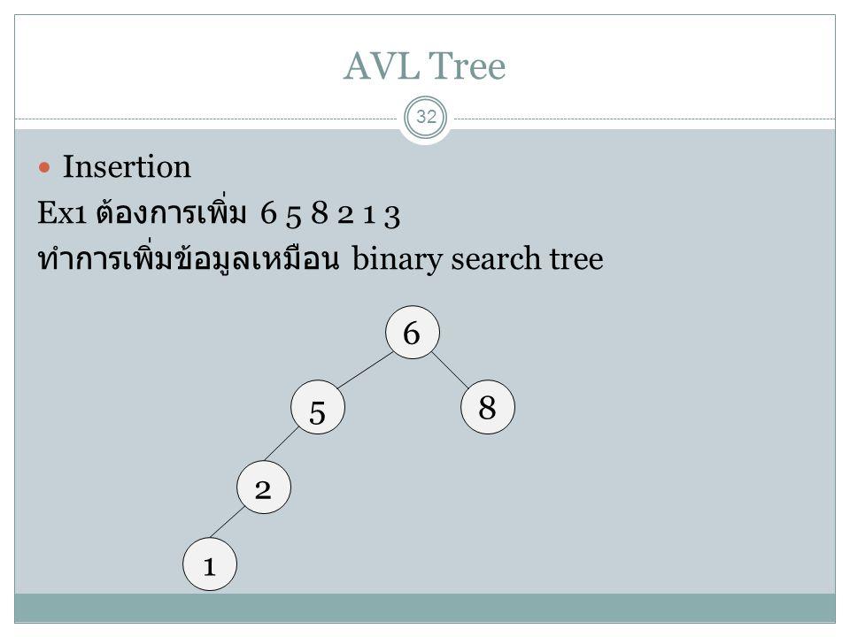 AVL Tree 6 5 8 2 1 Insertion Ex1 ต้องการเพิ่ม 6 5 8 2 1 3