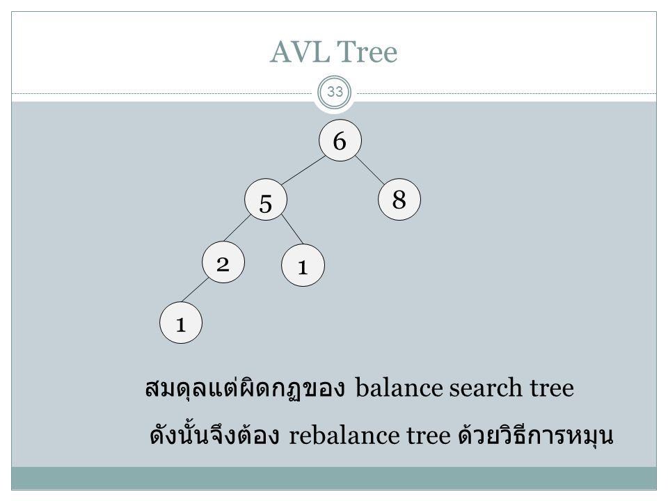 AVL Tree 6 5 8 2 1 1 สมดุลแต่ผิดกฏของ balance search tree