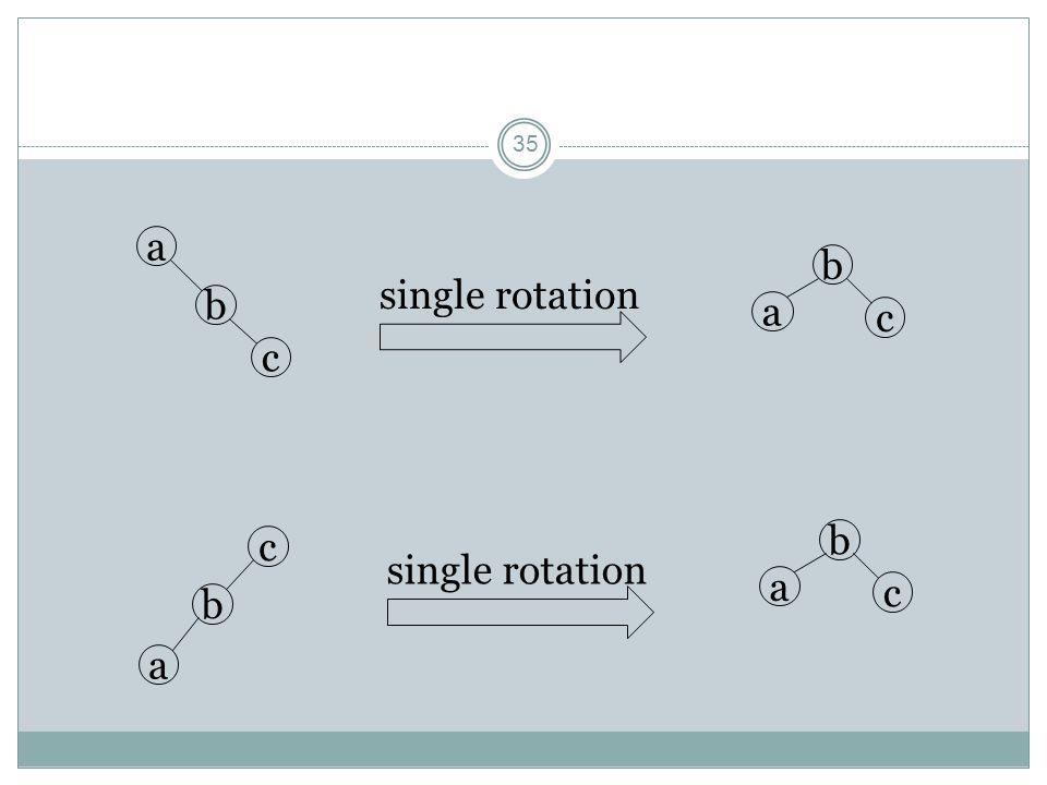 a b single rotation b a c c b c single rotation a c b a