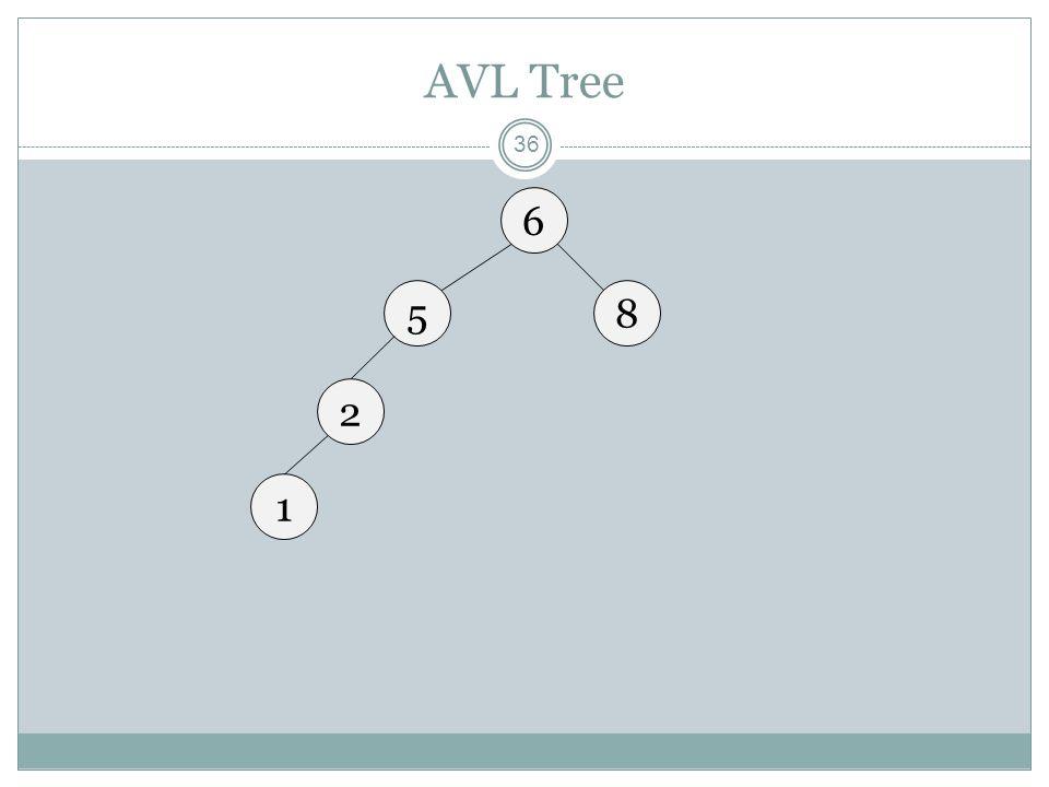 AVL Tree 6 5 8 2 1