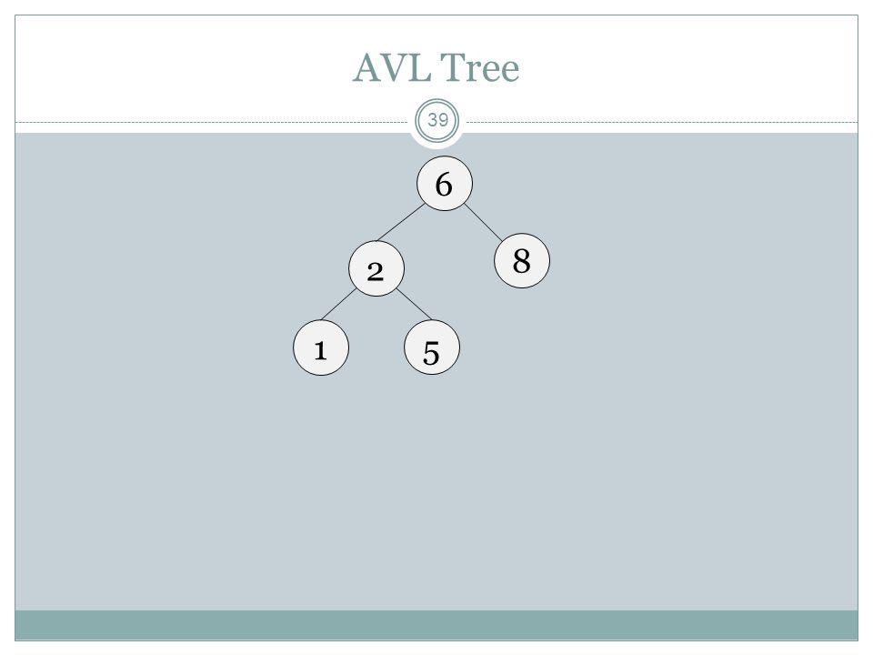 AVL Tree 6 8 2 1 5