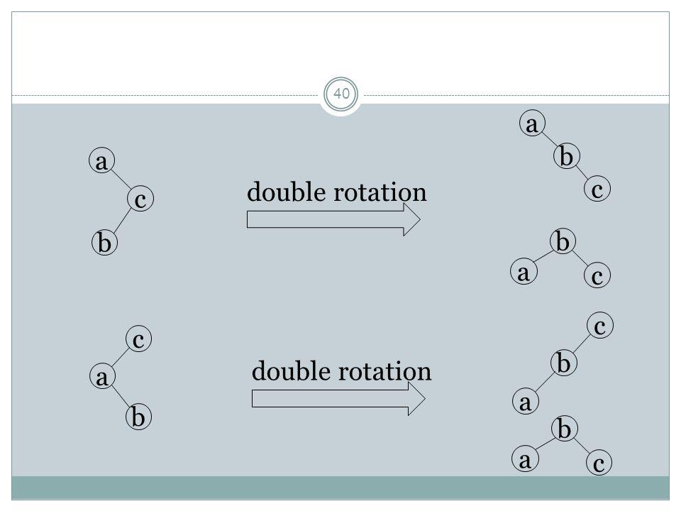 b c a a c b double rotation a b c c b a c a b double rotation a b c