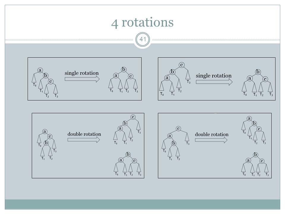 4 rotations