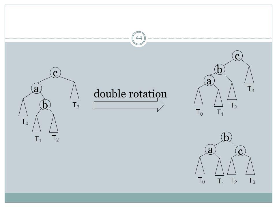 a b c T0 T1 T2 T3 a c b T0 T3 T1 T2 double rotation a b c T0 T1 T2 T3