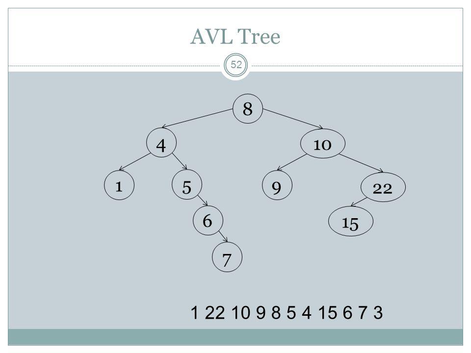 AVL Tree 8 4 10 1 5 9 22 6 15 7 1 22 10 9 8 5 4 15 6 7 3