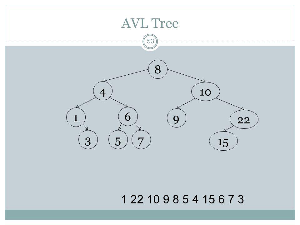 AVL Tree 8 4 10 1 6 9 22 3 5 7 15 1 22 10 9 8 5 4 15 6 7 3