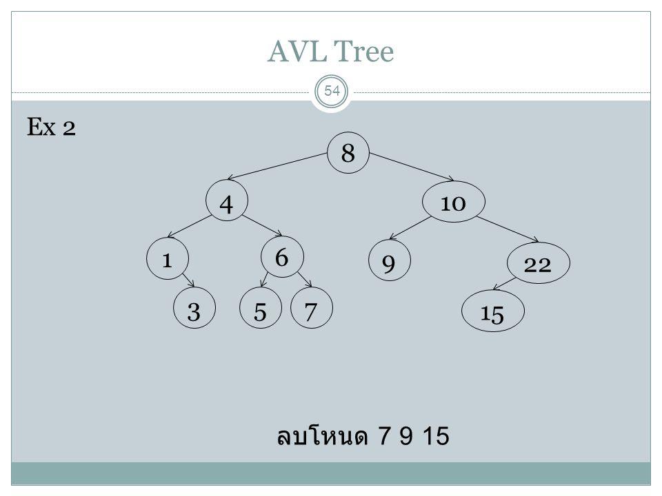 AVL Tree Ex 2 8 4 10 1 6 9 22 3 5 7 15 ลบโหนด 7 9 15