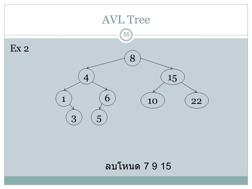 AVL Tree Ex 2 8 4 15 1 6 10 22 3 5 ลบโหนด 7 9 15