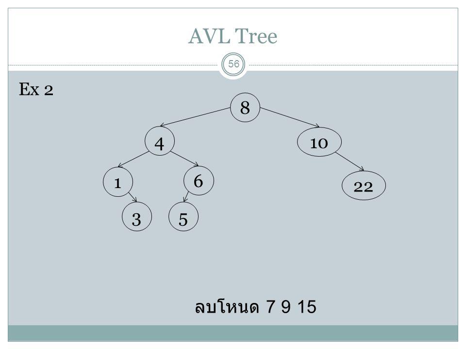 AVL Tree Ex 2 8 4 10 1 6 22 3 5 ลบโหนด 7 9 15
