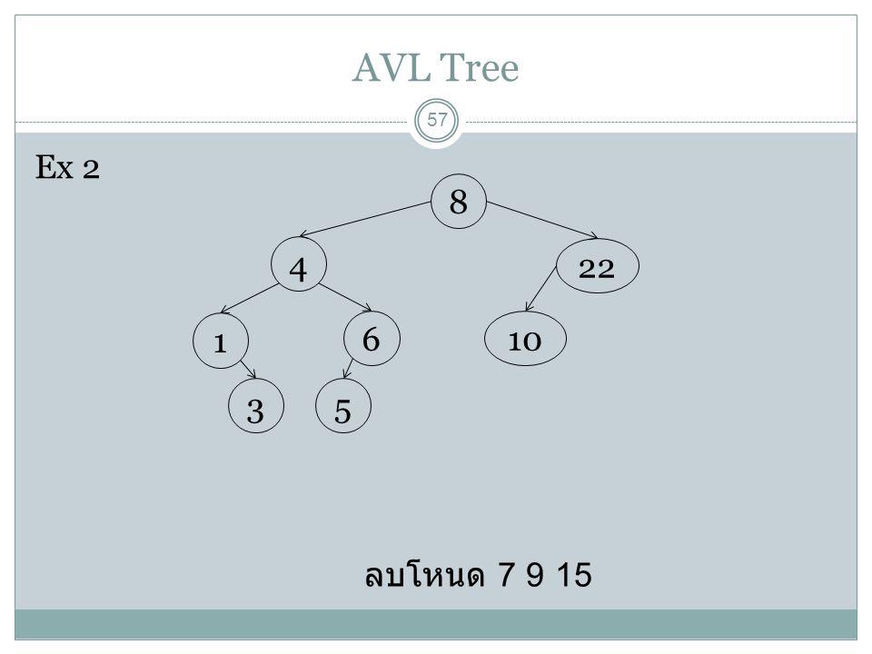 AVL Tree Ex 2 8 4 22 1 6 10 3 5 ลบโหนด 7 9 15