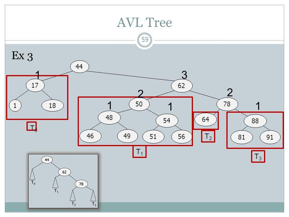 AVL Tree Ex 3 44 1 3 T0 17 62 2 2 T1 1 50 1 78 1 18 1 48 54 T2 64 T3 88 46 49 51 56 81 91