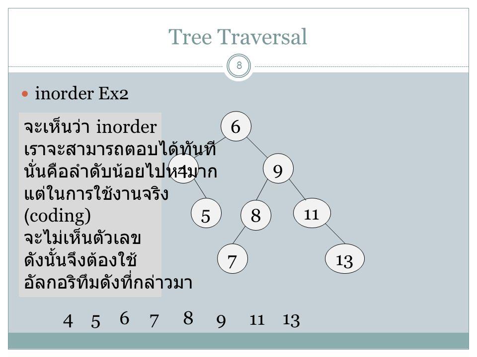 Tree Traversal จะเห็นว่า inorder เราจะสามารถตอบได้ทันที
