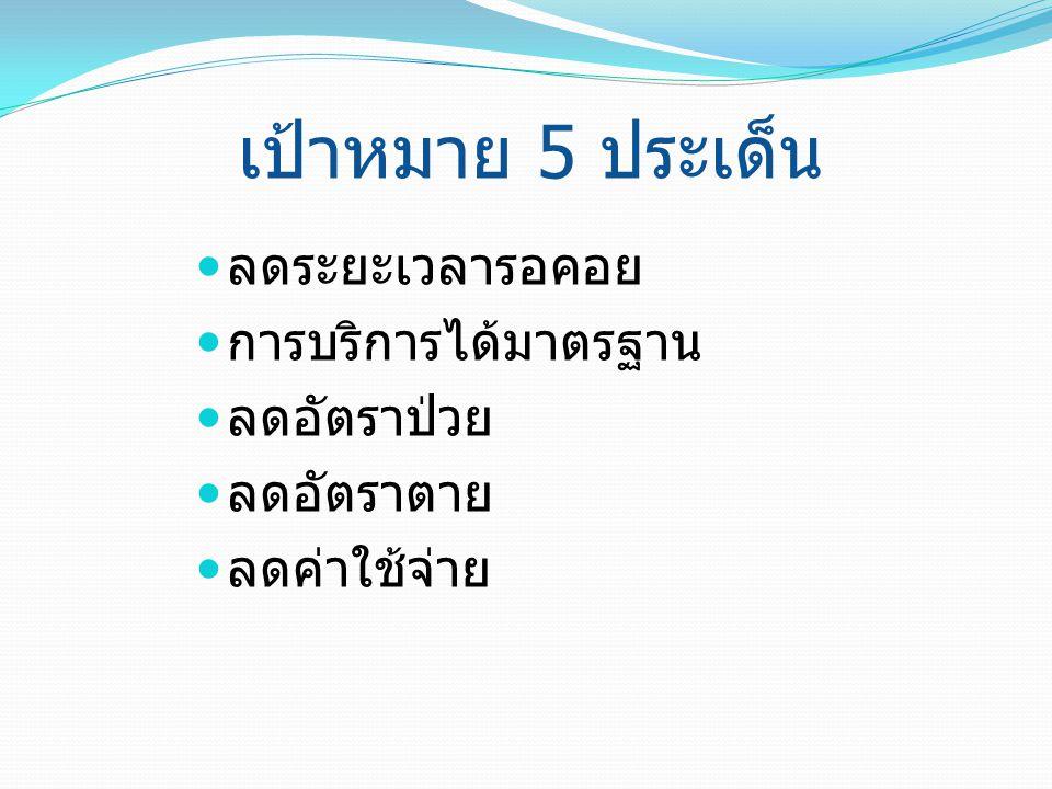 เป้าหมาย 5 ประเด็น ลดระยะเวลารอคอย การบริการได้มาตรฐาน ลดอัตราป่วย