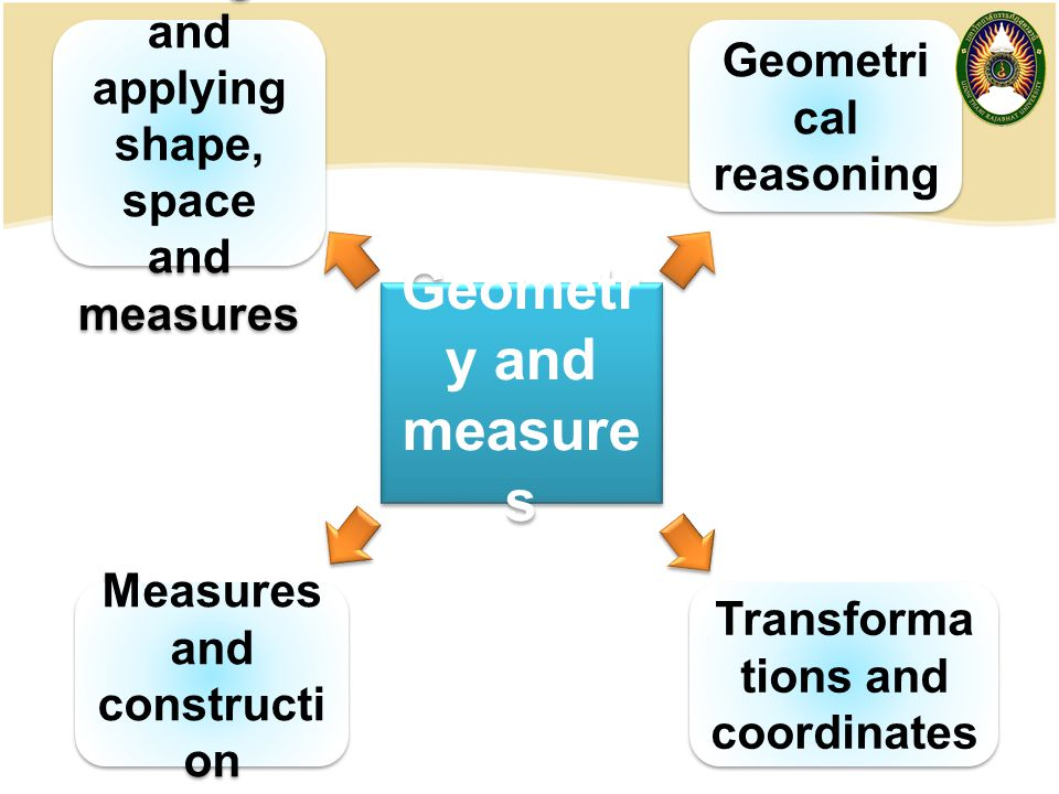 Geometry and measures Using and applying shape, space and measures