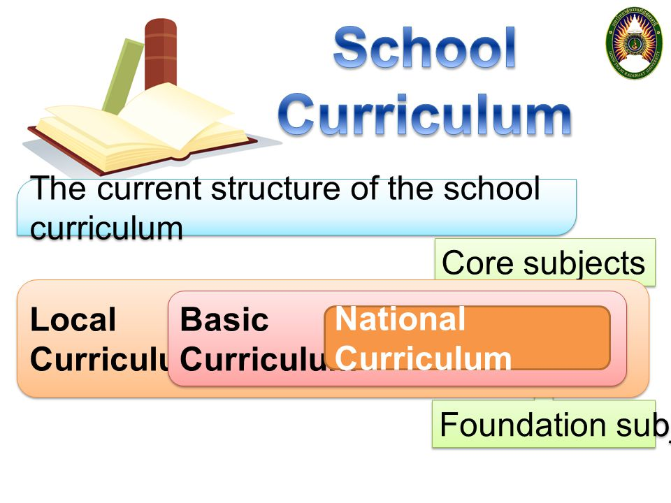 School Curriculum The current structure of the school curriculum