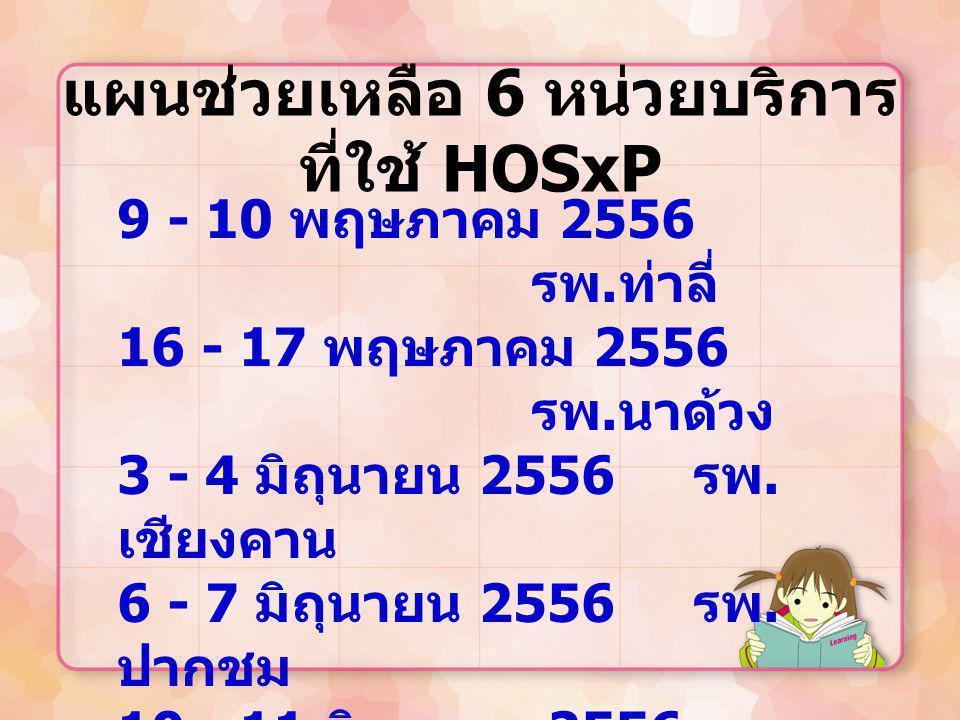 แผนช่วยเหลือ 6 หน่วยบริการที่ใช้ HOSxP