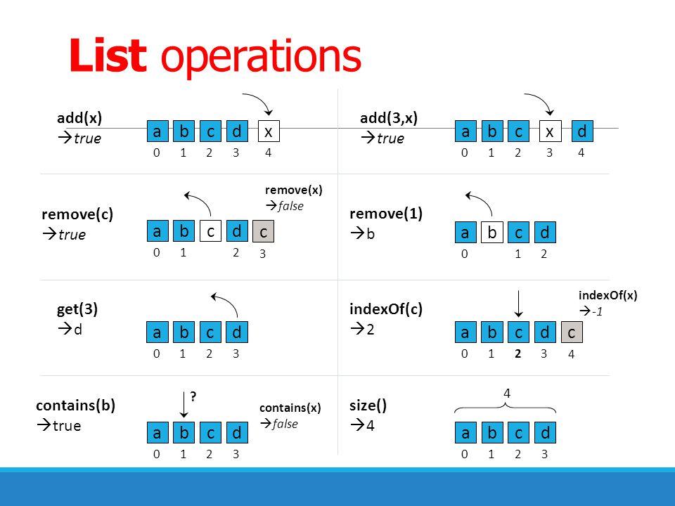 List operations a b c d x a b c x d a b c d c a b c d a b c d a b c d