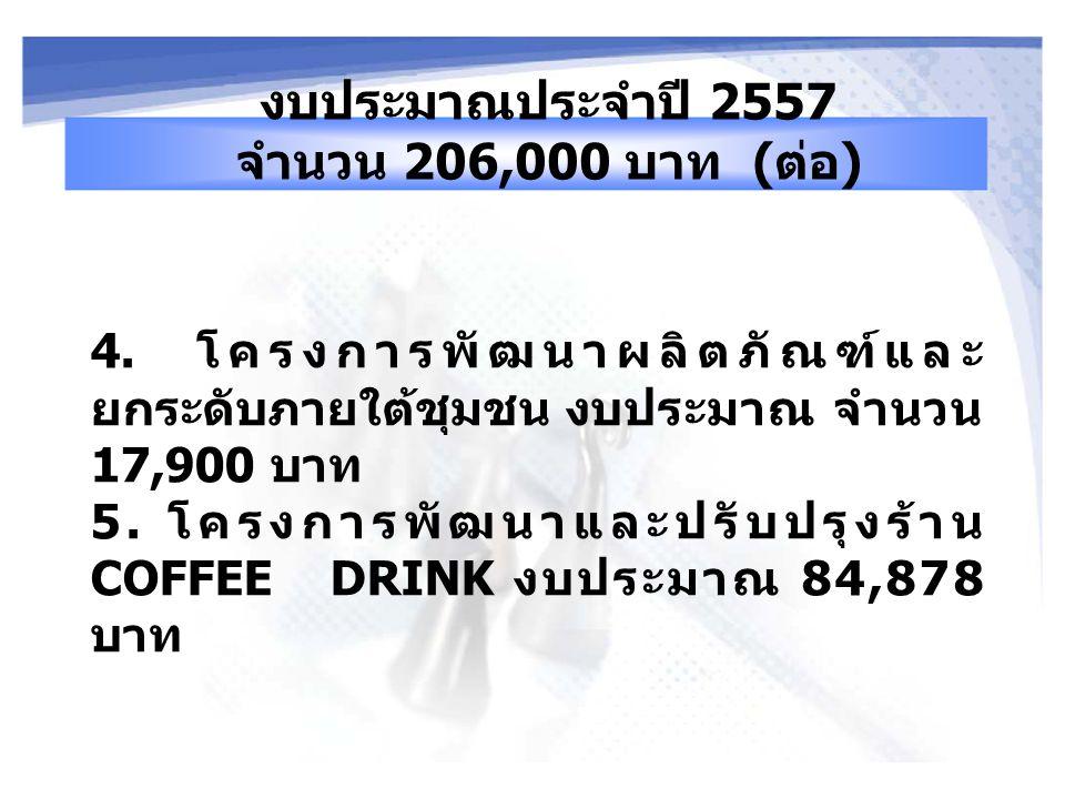งบประมาณประจำปี 2557 จำนวน 206,000 บาท (ต่อ)