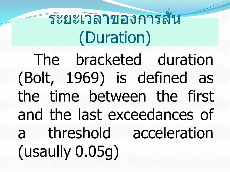 ระยะเวลาของการสั่น (Duration)