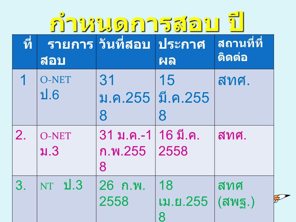 กำหนดการสอบ ปี 2557 1 31 ม.ค.2558 15 มี.ค.2558 สทศ. ที่ รายการสอบ
