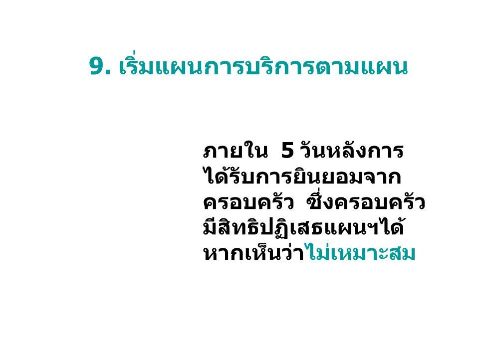 9. เริ่มแผนการบริการตามแผน