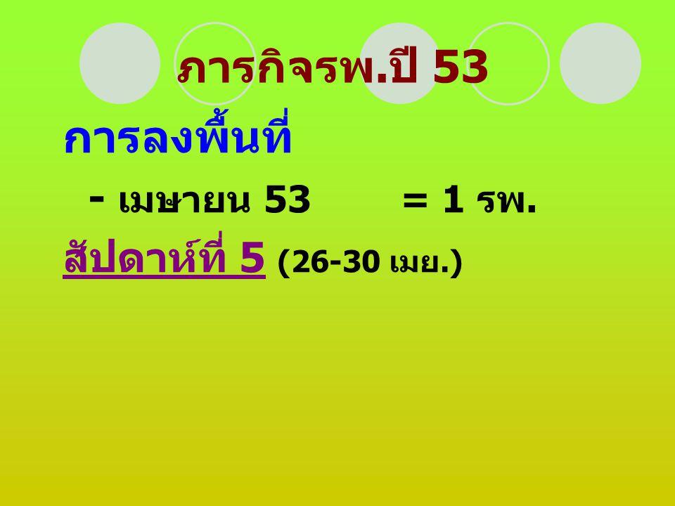 ภารกิจรพ.ปี 53 การลงพื้นที่ สัปดาห์ที่ 5 (26-30 เมย.)