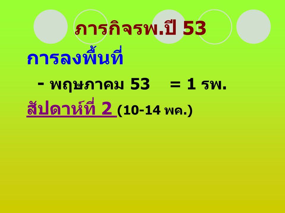 ภารกิจรพ.ปี 53 การลงพื้นที่ สัปดาห์ที่ 2 (10-14 พค.)