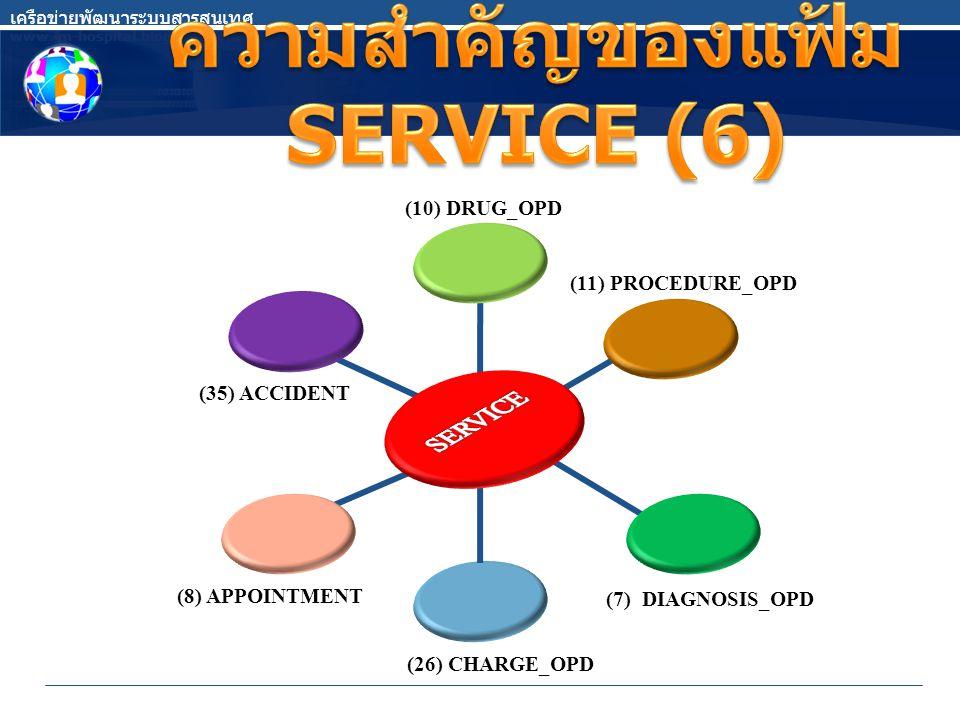 ความสำคัญของแฟ้ม SERVICE (6)
