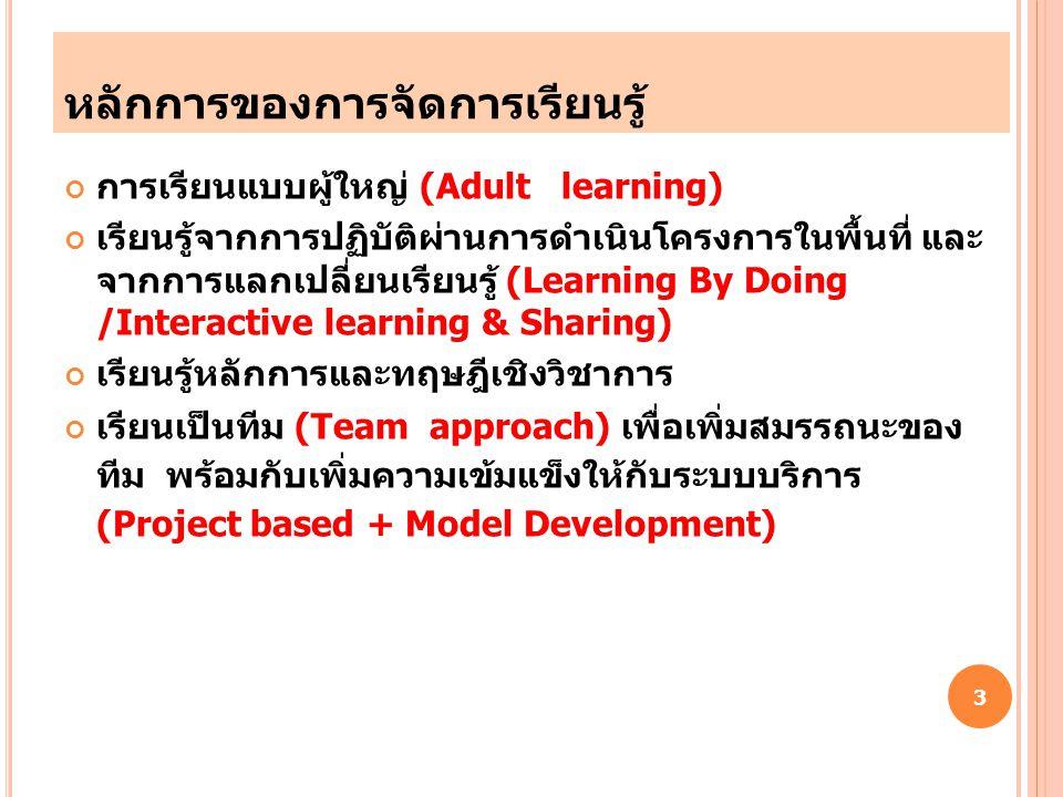 หลักการของการจัดการเรียนรู้