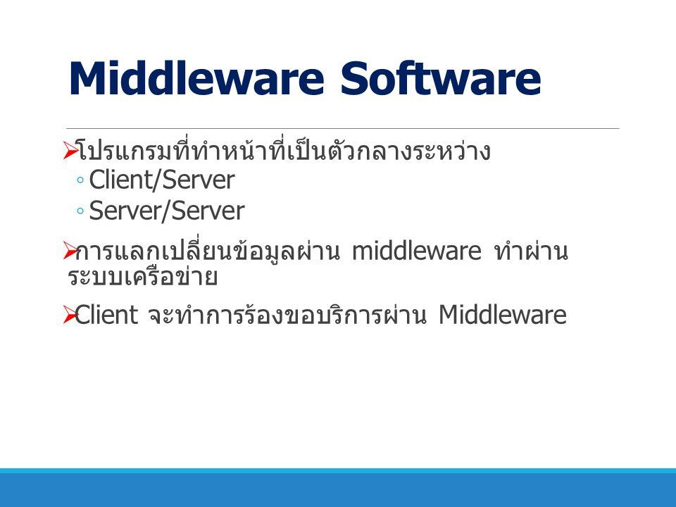Middleware Software โปรแกรมที่ทำหน้าที่เป็นตัวกลางระหว่าง