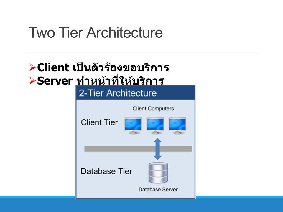 Two Tier Architecture Client เป็นตัวร้องขอบริการ